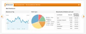 Screenshot Analytics