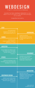 Infografik Webdesign | netkin