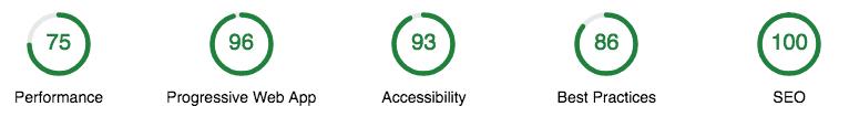 Lighthouse attestiert Pinterest ein sehr gutes Ergebnis, was die Erfüllung der PWA-Kriterien angeht.
